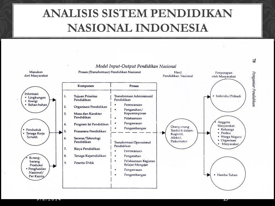 ANALISIS SISTEM PENDIDIKAN NASIONAL INDONESIA 9/8/201425