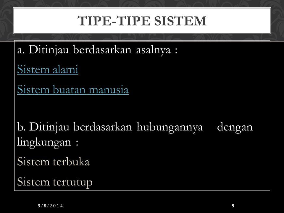 TIPE-TIPE SISTEM a. Ditinjau berdasarkan asalnya : Sistem alami Sistem buatan manusia b. Ditinjau berdasarkan hubungannya dengan lingkungan : Sistem t