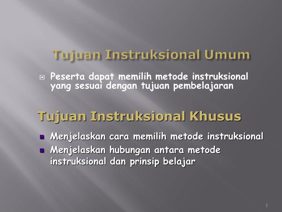  Peserta dapat memilih metode instruksional yang sesuai dengan tujuan pembelajaran 3 Tujuan Instruksional Khusus Menjelaskan cara memilih metode inst