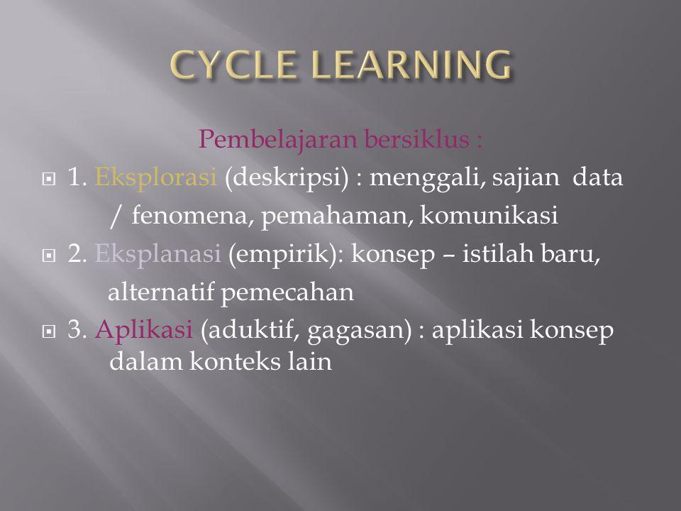 Pembelajaran bersiklus :  1. Eksplorasi (deskripsi) : menggali, sajian data / fenomena, pemahaman, komunikasi  2. Eksplanasi (empirik): konsep – ist