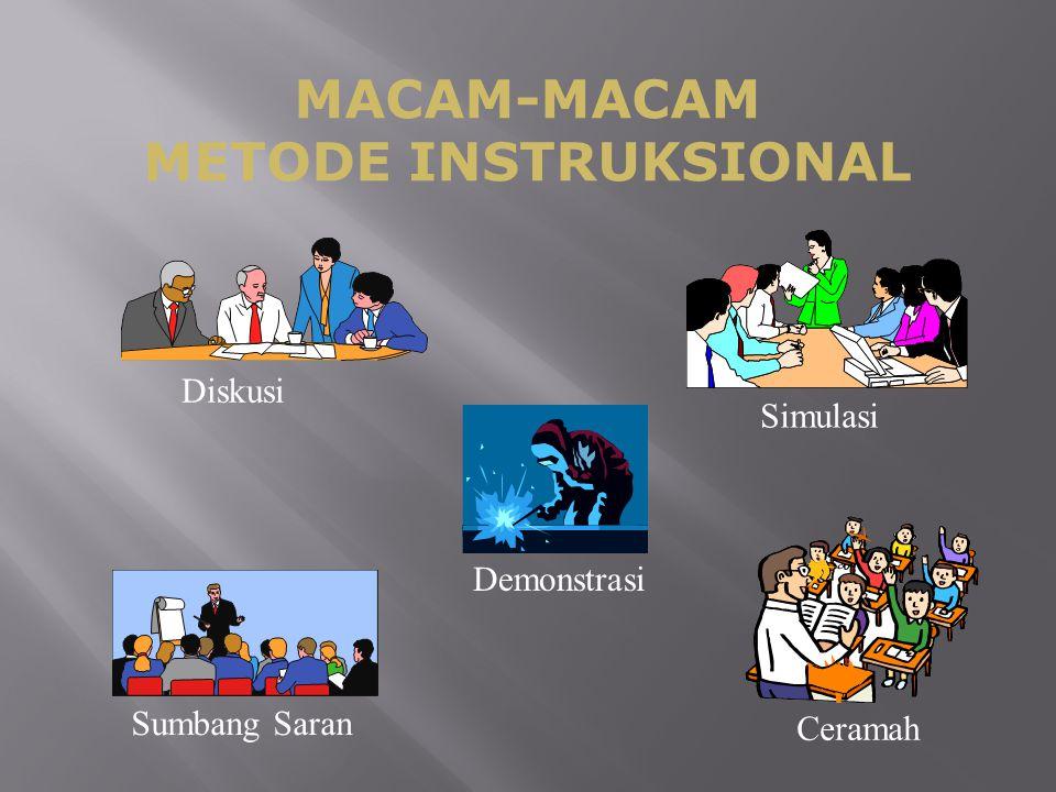 53 MACAM-MACAM METODE INSTRUKSIONAL Ceramah Demonstrasi Simulasi Sumbang Saran Diskusi