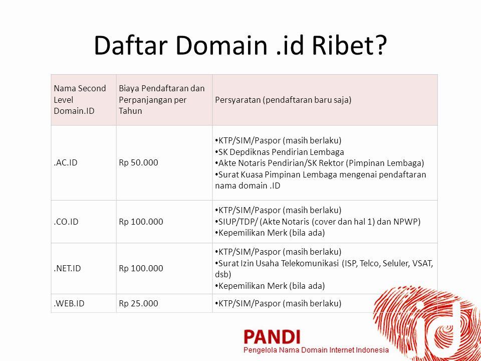 Daftar Domain.id Ribet.