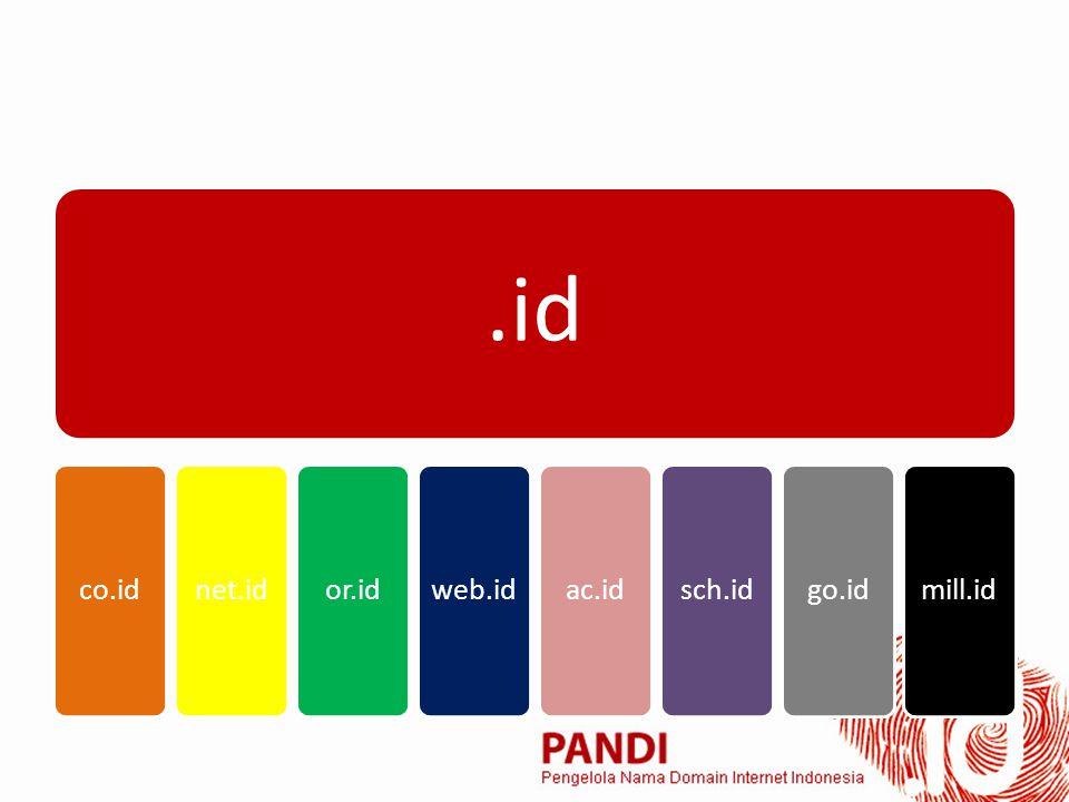.id co.idnet.idor.idweb.idac.idsch.idgo.idmill.id