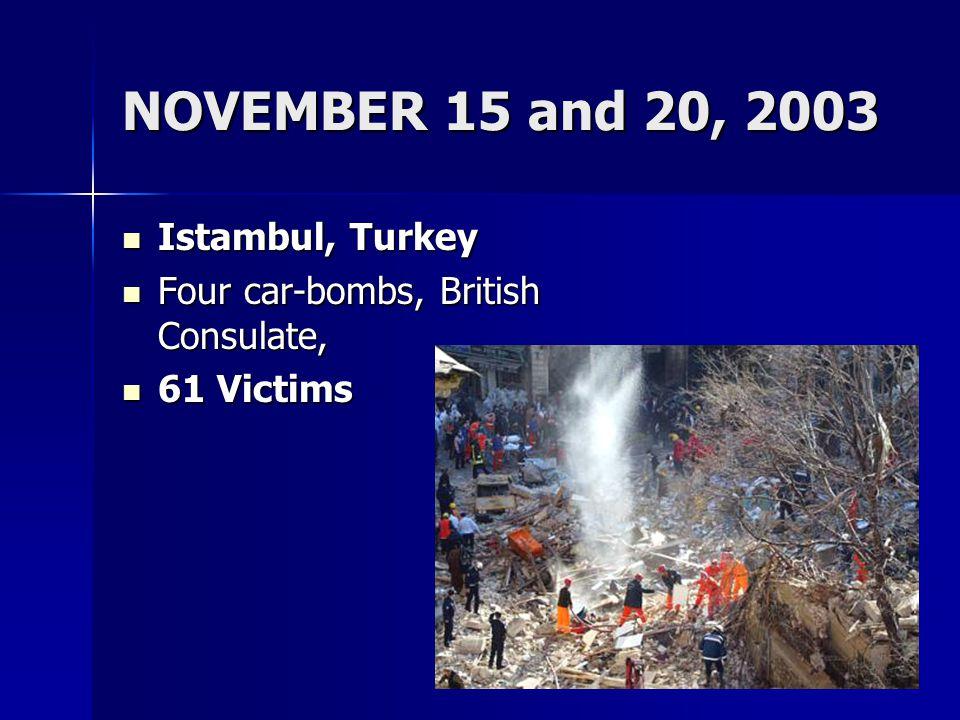 NOVEMBER 15 and 20, 2003 Istambul, Turkey Istambul, Turkey Four car-bombs, British Consulate, Four car-bombs, British Consulate, 61 Victims 61 Victims