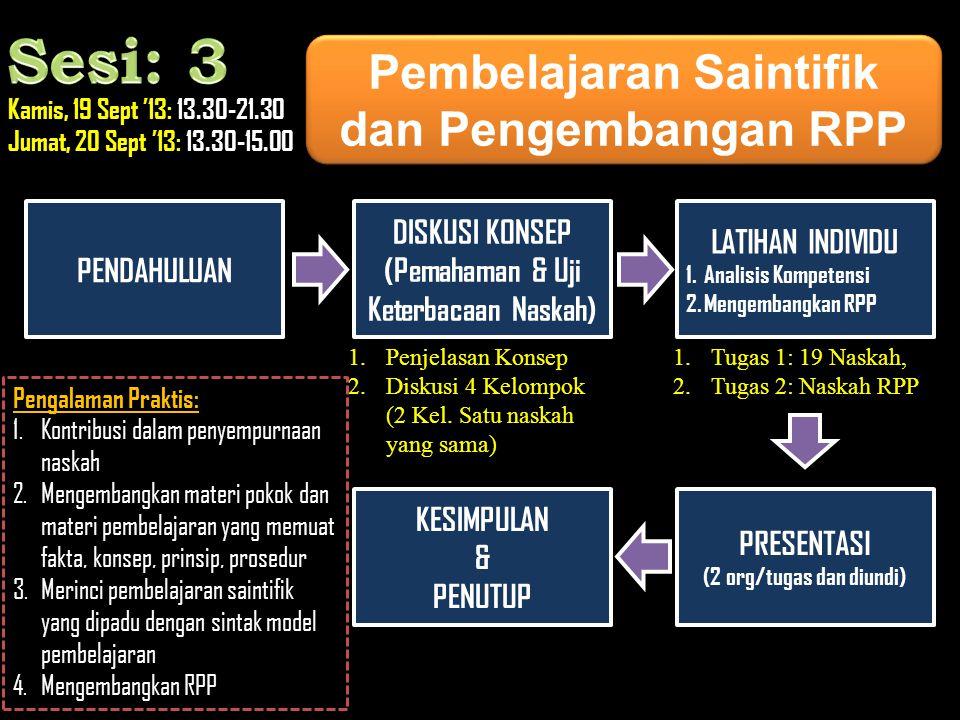 Pembelajaran Saintifik dan Pengembangan RPP Kamis, 19 Sept '13: 13.30-21.30 Jumat, 20 Sept '13: 13.30-15.00 PENDAHULUAN DISKUSI KONSEP (Pemahaman & Uj