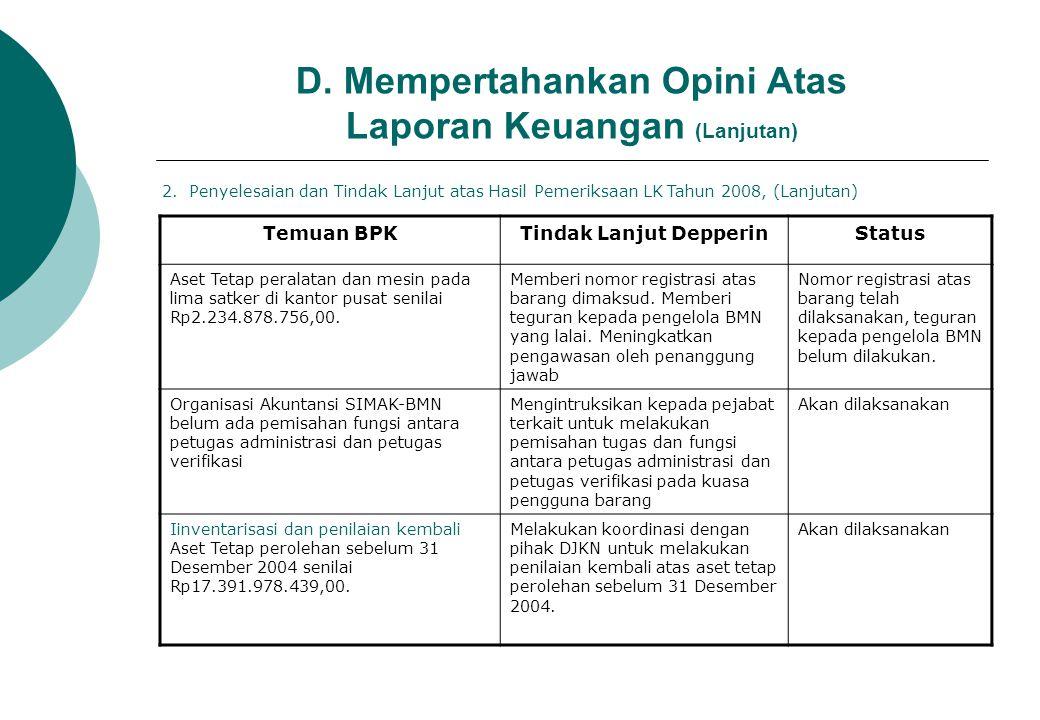 D.Mempertahankan Opini Atas Lap. Keuangan (Lanjutan) 3.