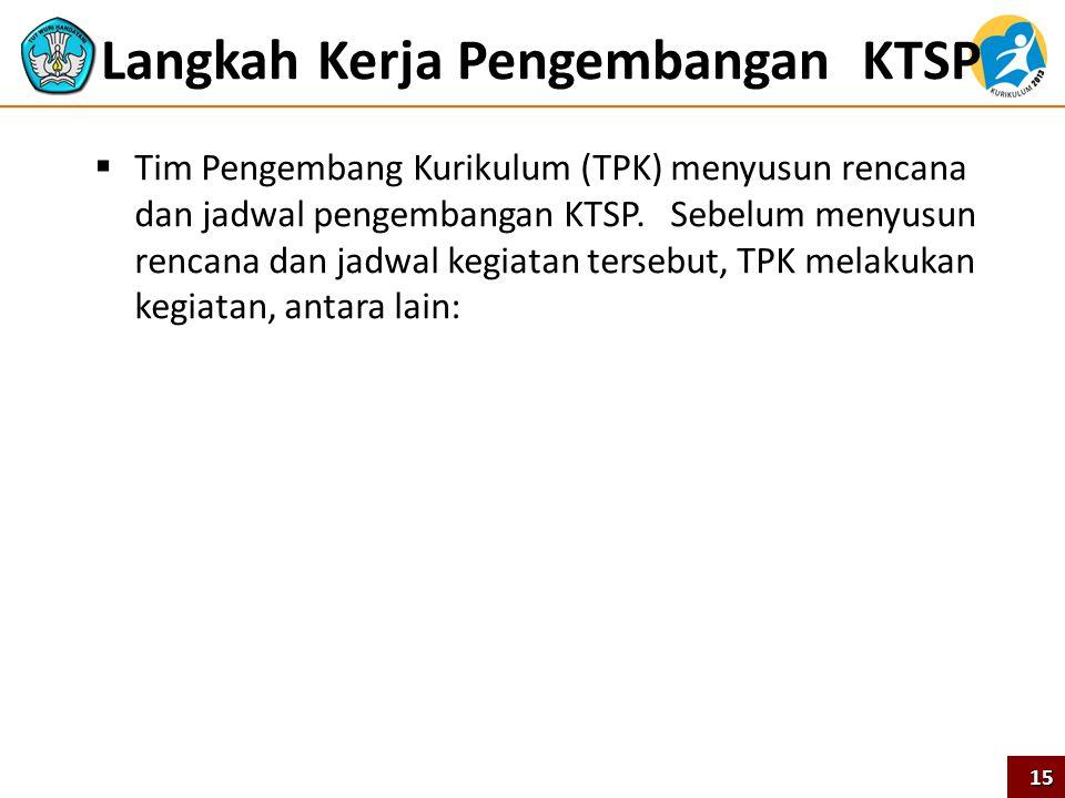Langkah Kerja Pengembangan KTSP  Tim Pengembang Kurikulum (TPK) menyusun rencana dan jadwal pengembangan KTSP. Sebelum menyusun rencana dan jadwal ke