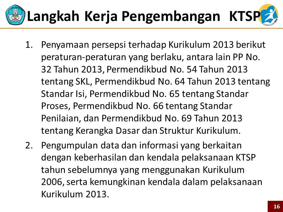 Langkah Kerja Pengembangan KTSP 1.Penyamaan persepsi terhadap Kurikulum 2013 berikut peraturan-peraturan yang berlaku, antara lain PP No. 32 Tahun 201