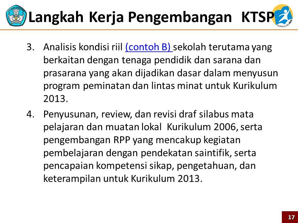 Langkah Kerja Pengembangan KTSP 3.Analisis kondisi riil (contoh B) sekolah terutama yang berkaitan dengan tenaga pendidik dan sarana dan prasarana yan