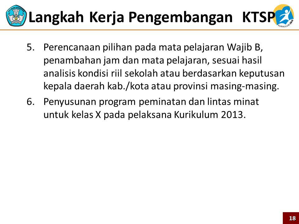 Langkah Kerja Pengembangan KTSP 5.Perencanaan pilihan pada mata pelajaran Wajib B, penambahan jam dan mata pelajaran, sesuai hasil analisis kondisi ri