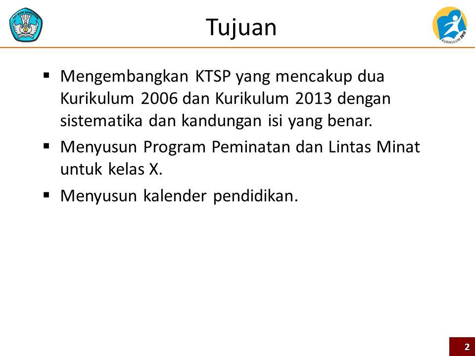 Tujuan  Mengembangkan KTSP yang mencakup dua Kurikulum 2006 dan Kurikulum 2013 dengan sistematika dan kandungan isi yang benar.  Menyusun Program Pe