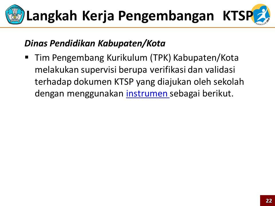 Langkah Kerja Pengembangan KTSP Dinas Pendidikan Kabupaten/Kota  Tim Pengembang Kurikulum (TPK) Kabupaten/Kota melakukan supervisi berupa verifikasi