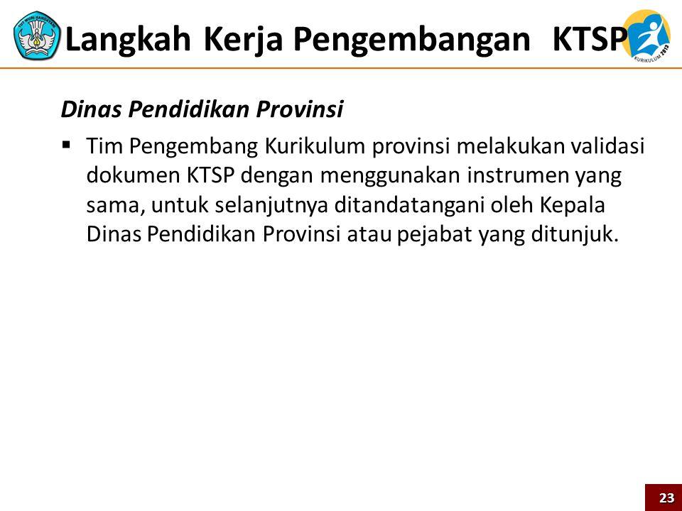 Langkah Kerja Pengembangan KTSP Dinas Pendidikan Provinsi  Tim Pengembang Kurikulum provinsi melakukan validasi dokumen KTSP dengan menggunakan instr