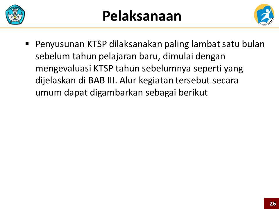 Pelaksanaan  Penyusunan KTSP dilaksanakan paling lambat satu bulan sebelum tahun pelajaran baru, dimulai dengan mengevaluasi KTSP tahun sebelumnya se