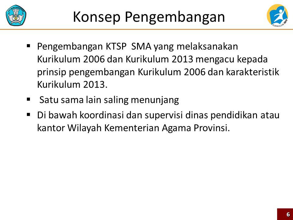 Konsep Pengembangan 6  Pengembangan KTSP SMA yang melaksanakan Kurikulum 2006 dan Kurikulum 2013 mengacu kepada prinsip pengembangan Kurikulum 2006 d