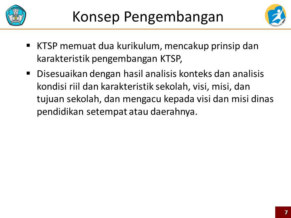 Konsep Pengembangan 7  KTSP memuat dua kurikulum, mencakup prinsip dan karakteristik pengembangan KTSP,  Disesuaikan dengan hasil analisis konteks d