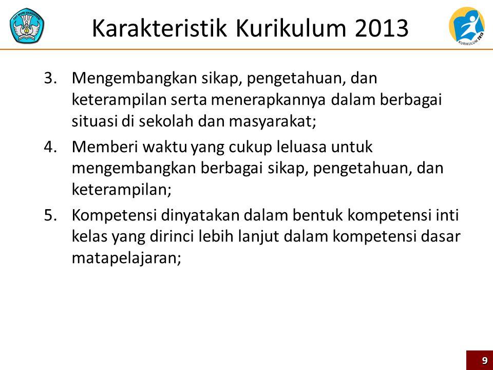 Karakteristik Kurikulum 2013 3.Mengembangkan sikap, pengetahuan, dan keterampilan serta menerapkannya dalam berbagai situasi di sekolah dan masyarakat