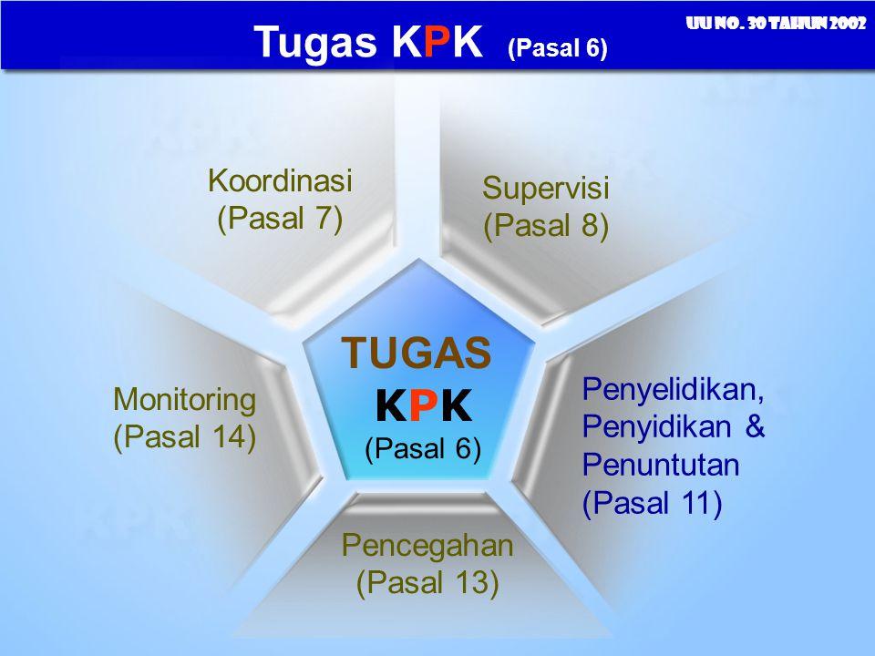 Koordinasi (Pasal 7) TUGAS KPK (Pasal 6) Supervisi (Pasal 8) Penyelidikan, Penyidikan & Penuntutan (Pasal 11) Pencegahan (Pasal 13) Monitoring (P