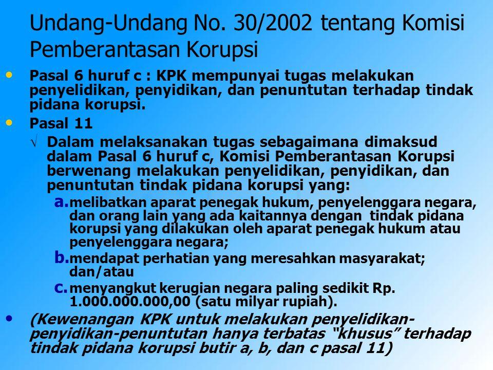 Undang-Undang No. 30/2002 tentang Komisi Pemberantasan Korupsi Pasal 6 huruf c : KPK mempunyai tugas melakukan penyelidikan, penyidikan, dan penuntuta