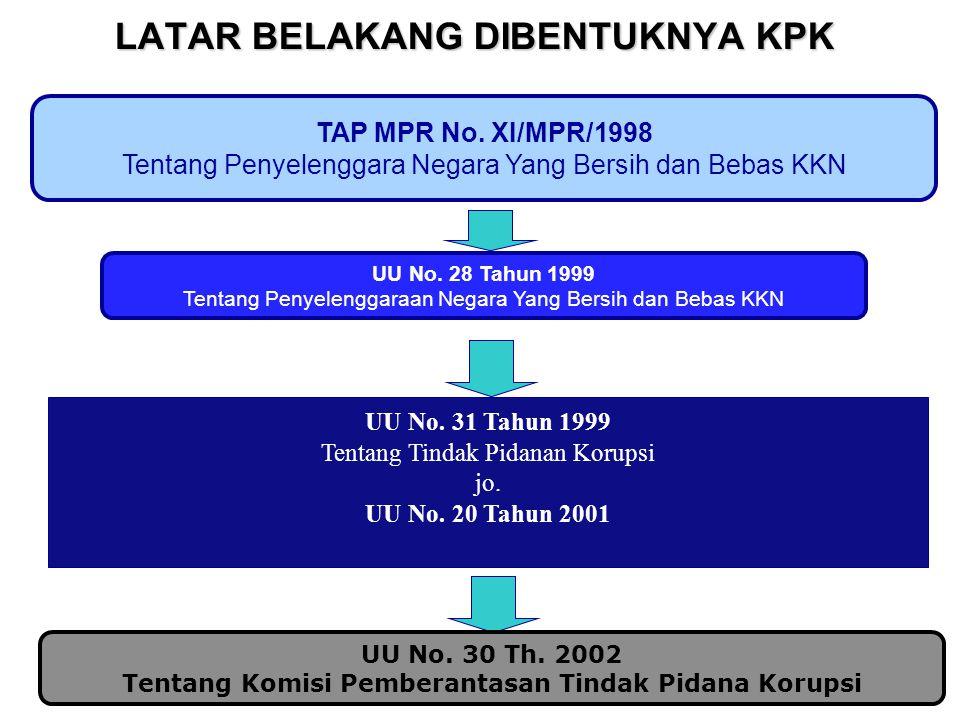 LATAR BELAKANG DIBENTUKNYA KPK UU No. 31 Tahun 1999 Tentang Tindak Pidanan Korupsi jo. UU No. 20 Tahun 2001 TAP MPR No. XI/MPR/1998 Tentang Penyelengg