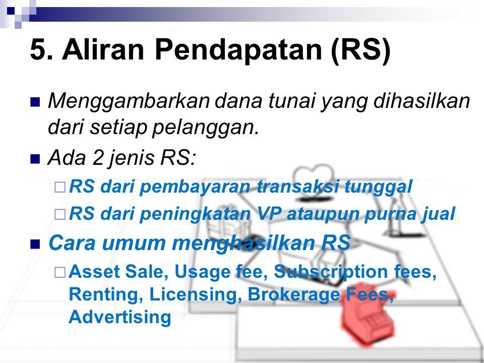 Menggambarkan dana tunai yang dihasilkan dari setiap pelanggan. Ada 2 jenis RS:  RS dari pembayaran transaksi tunggal  RS dari peningkatan VP ataupu