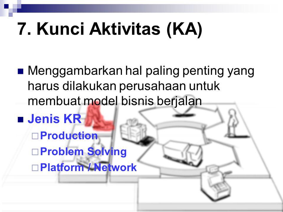 7. Kunci Aktivitas (KA) Menggambarkan hal paling penting yang harus dilakukan perusahaan untuk membuat model bisnis berjalan Jenis KR  Production  P