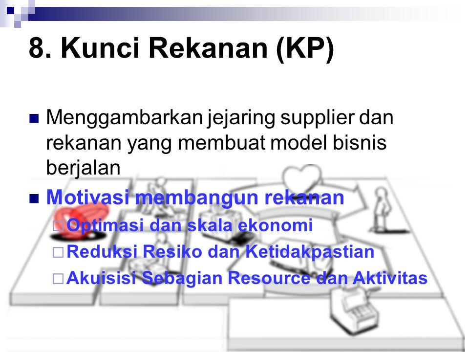 8. Kunci Rekanan (KP) Menggambarkan jejaring supplier dan rekanan yang membuat model bisnis berjalan Motivasi membangun rekanan  Optimasi dan skala e