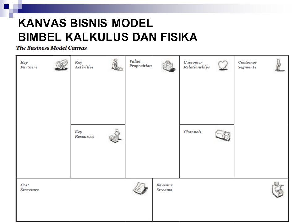 KANVAS BISNIS MODEL BIMBEL KALKULUS DAN FISIKA