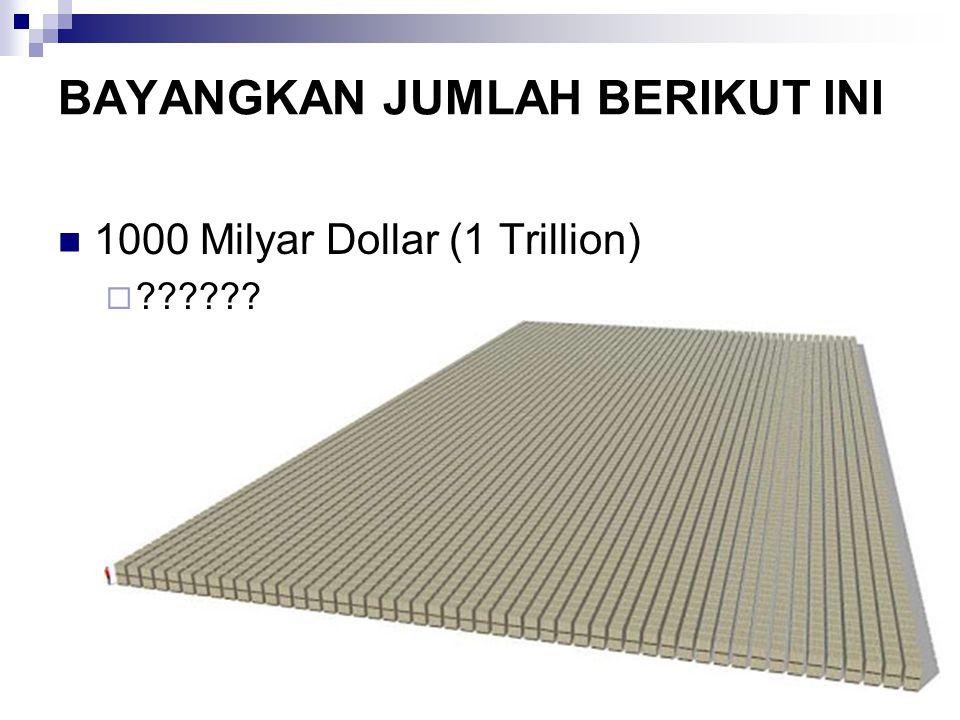 1000 Milyar Dollar (1 Trillion)  ?????? BAYANGKAN JUMLAH BERIKUT INI