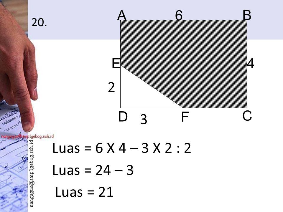 20. Luas = 6 X 4 – 3 X 2 : 2 A B C F D E 6 4 2 3 Luas = 24 – 3 Luas = 21