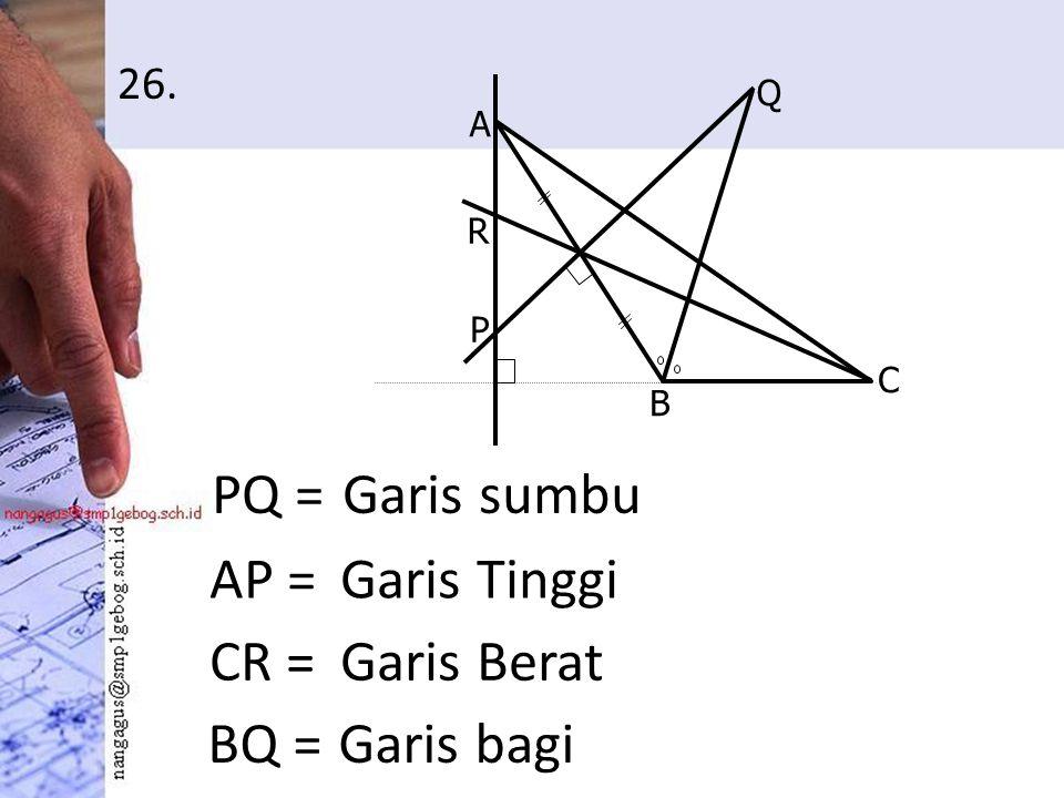 26. PQ = C A B P Q R Garis sumbu AP =Garis Tinggi CR =Garis Berat BQ =Garis bagi