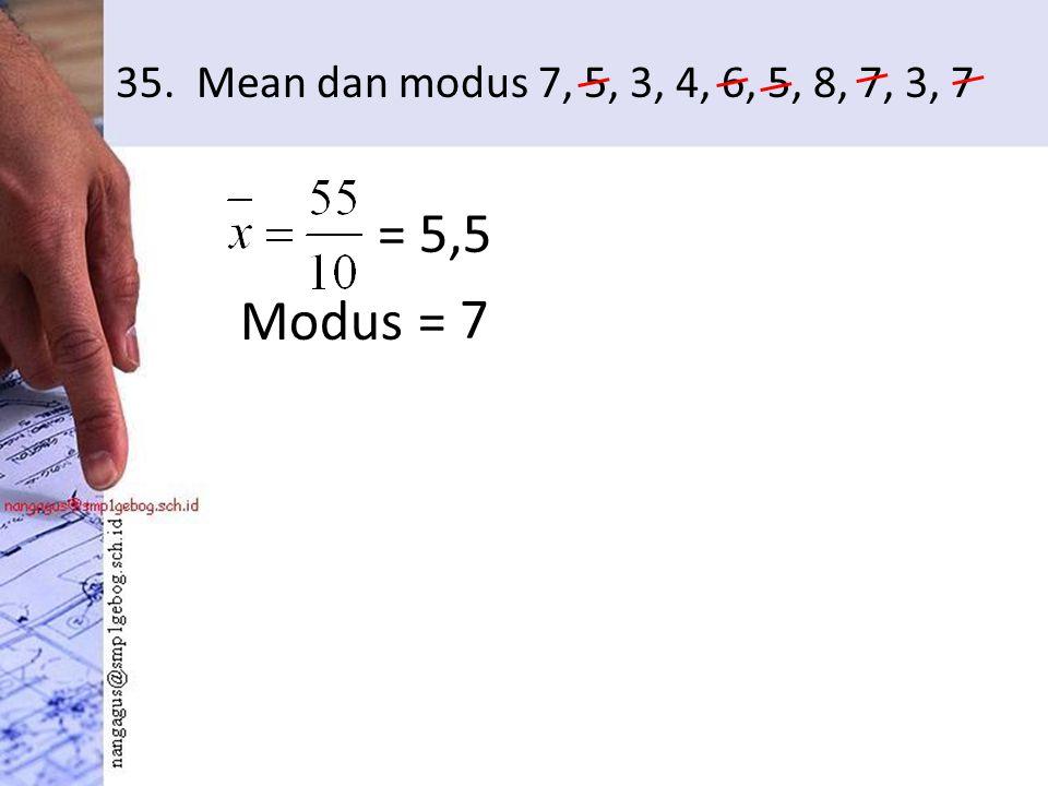 35. Mean dan modus 7, 5, 3, 4, 6, 5, 8, 7, 3, 7 Modus = = 5,5 7