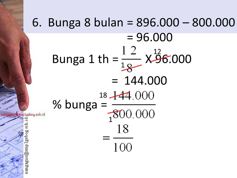 6. Bunga 8 bulan = 896.000 – 800.000 = 96.000 Bunga 1 th = X 96.000 = 144.000 12 1 % bunga = 18 1