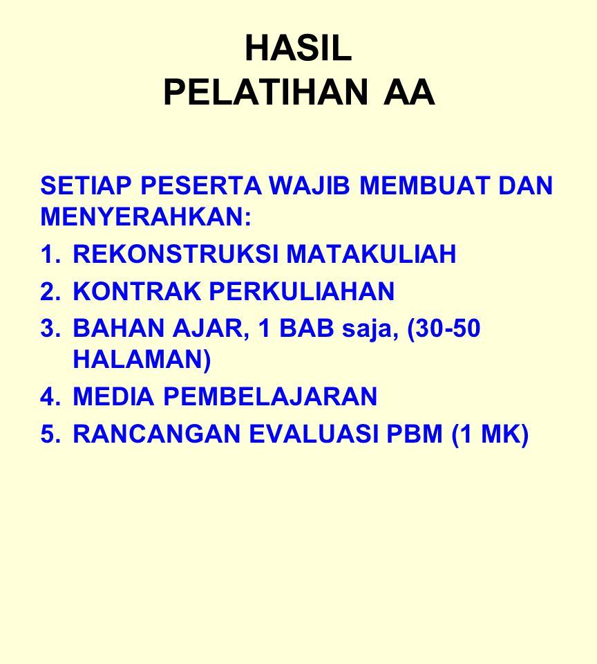 HASIL PELATIHAN AA SETIAP PESERTA WAJIB MEMBUAT DAN MENYERAHKAN: 1.REKONSTRUKSI MATAKULIAH 2.KONTRAK PERKULIAHAN 3.BAHAN AJAR, 1 BAB saja, (30-50 HALAMAN) 4.MEDIA PEMBELAJARAN 5.RANCANGAN EVALUASI PBM (1 MK)