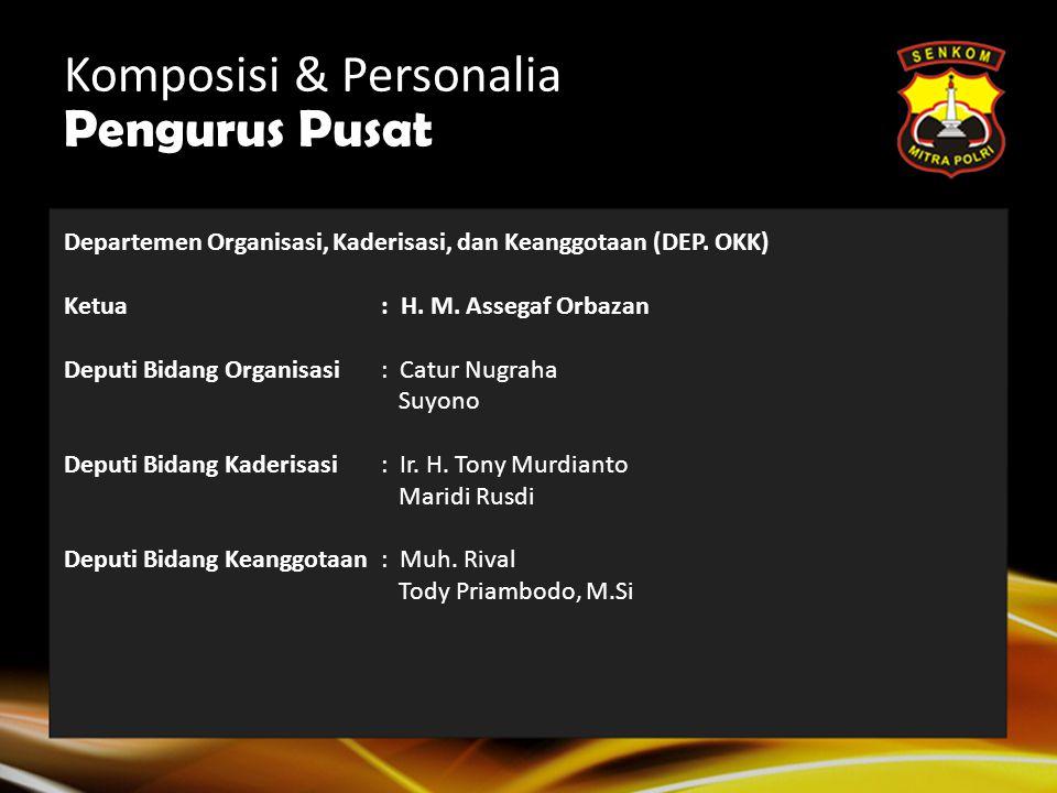 Komposisi & Personalia Pengurus Pusat Departemen Penelitian dan Pengembangan (DEPLITBANG) Ketua : H.Nandang Soehendar, SH. Deputi Bidang Penelitian :