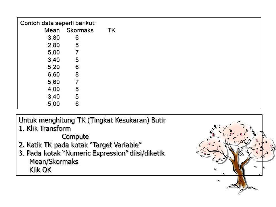 """Untuk menghitung Tingkat Kesukaran ButirAnalyze Descriptive Statistics Descriptive Statistics Frequencies Frequencies Kotak """"Variables"""" diisi S1 S2 S3"""