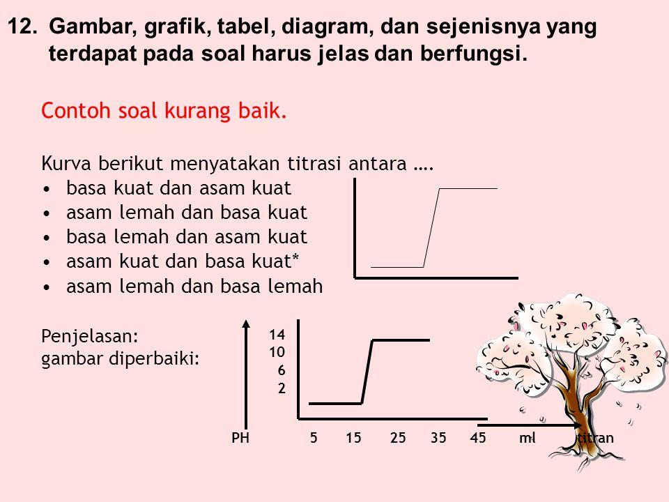 11. Pilihan jawaban yang berbentuk angka atau waktu harus disusun berdasarkan urutan besar kecilnya nilai angka atau kronologis waktunya. Contoh soal