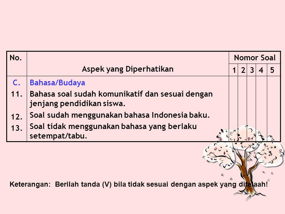 No.Aspek yang Diperhatikan Nomor Soal 123 45 B. 3. 4. 5. 6. 7. 8. 9. 10. 11. 12. 13. 14. 15. Konstruksi Pernyataan soal sudah dirumuskan secara konkre