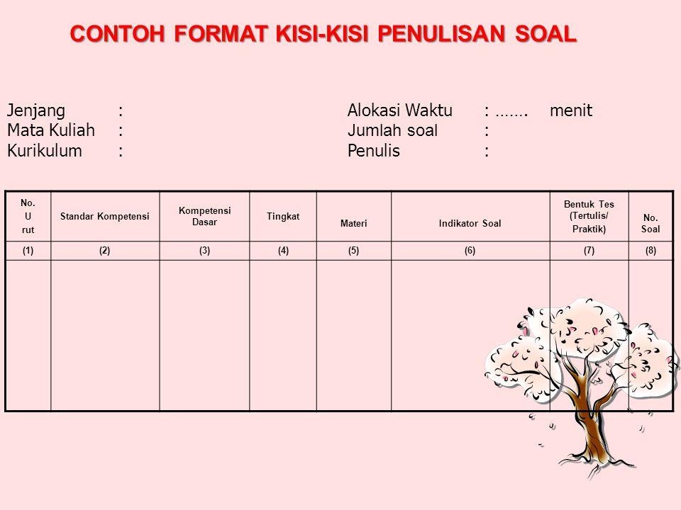Bahasa/budaya 15.Setiap soal harus menggunakan bahasa yang sesuai dengan kaidah bahasa Indonesia.