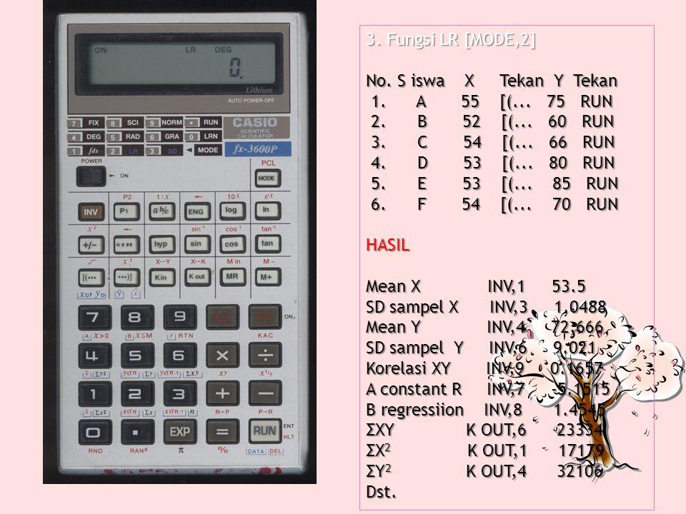 PENGGUNAAN KALKULATOR 1. Pembersihan Data: ON, INV, AC ON, INV, AC MR, M+ MR, M+ MODE,., INV, AC MODE,., INV, AC 2. Fungsi SD [MODE, 3] No. Siswa Skor