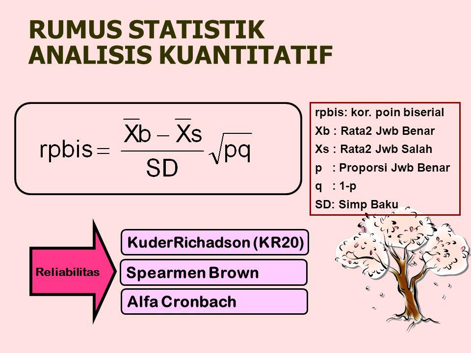 3. Fungsi LR [MODE,2] No. S iswa X Tekan Y Tekan 1. A 55 [(... 75 RUN 1. A 55 [(... 75 RUN 2. B 52 [(... 60 RUN 2. B 52 [(... 60 RUN 3. C 54 [(... 66