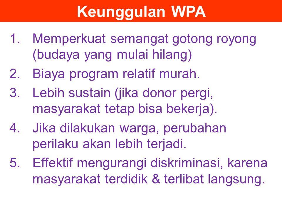 Keunggulan WPA 1.Memperkuat semangat gotong royong (budaya yang mulai hilang) 2.Biaya program relatif murah. 3.Lebih sustain (jika donor pergi, masyar