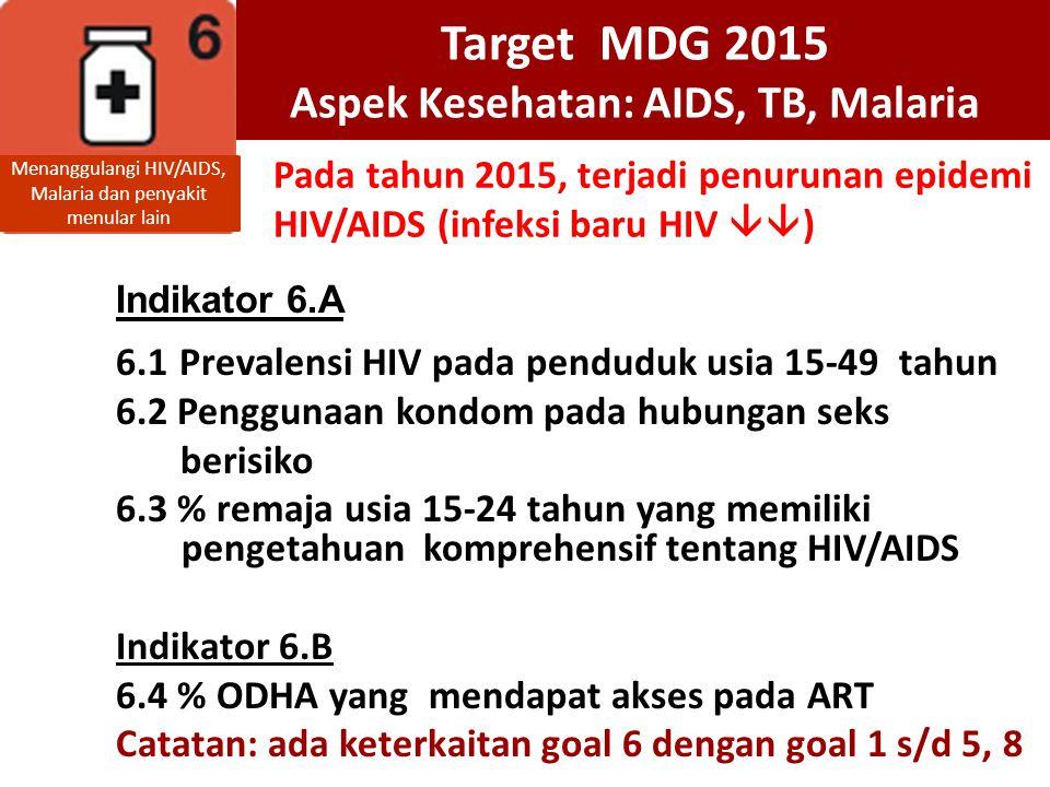 Target MDG 2015 Aspek Kesehatan: AIDS, TB, Malaria Indikator 6.A 6.1 Prevalensi HIV pada penduduk usia 15-49 tahun 6.2 Penggunaan kondom pada hubungan