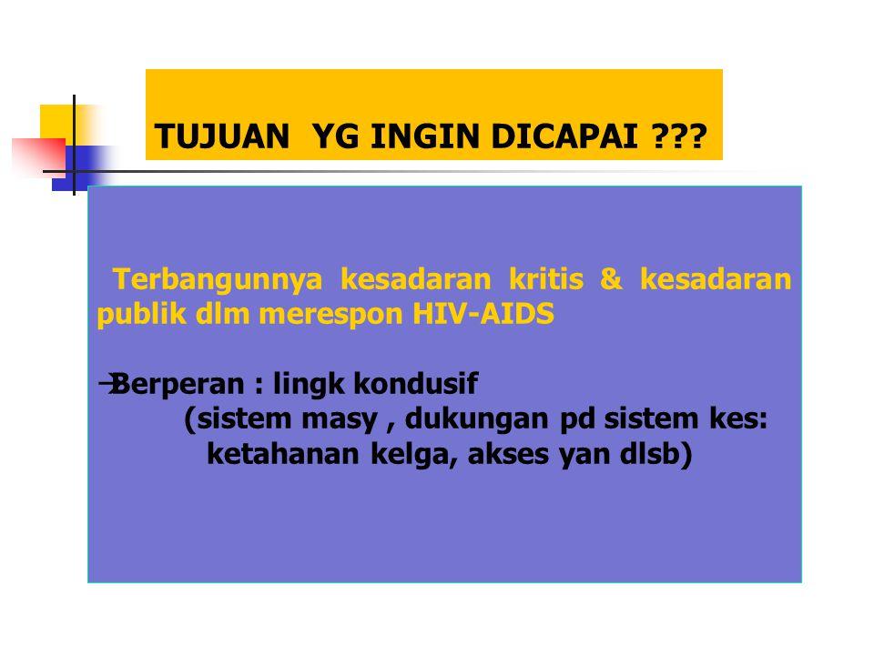 TUJUAN YG INGIN DICAPAI ??? Terbangunnya kesadaran kritis & kesadaran publik dlm merespon HIV-AIDS  Berperan : lingk kondusif (sistem masy, dukungan