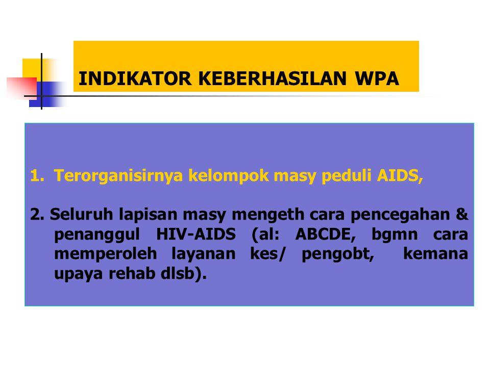 INDIKATOR KEBERHASILAN WPA 1.Terorganisirnya kelompok masy peduli AIDS, 2. Seluruh lapisan masy mengeth cara pencegahan & penanggul HIV-AIDS (al: ABCD