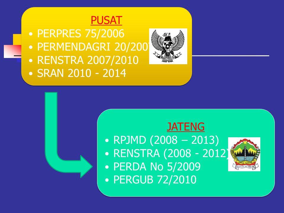 PUSAT PERPRES 75/2006 PERMENDAGRI 20/2007 RENSTRA 2007/2010 SRAN 2010 - 2014 PUSAT PERPRES 75/2006 PERMENDAGRI 20/2007 RENSTRA 2007/2010 SRAN 2010 - 2014 JATENG RPJMD (2008 – 2013) RENSTRA (2008 - 2012) PERDA No 5/2009 PERGUB 72/2010 JATENG RPJMD (2008 – 2013) RENSTRA (2008 - 2012) PERDA No 5/2009 PERGUB 72/2010