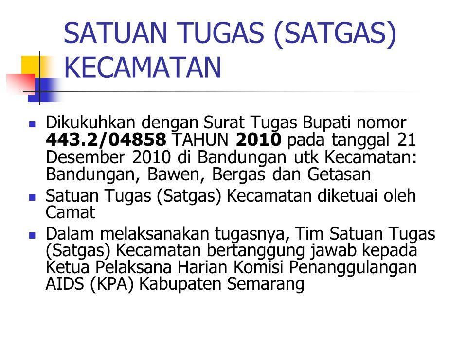 SATUAN TUGAS (SATGAS) KECAMATAN Dikukuhkan dengan Surat Tugas Bupati nomor 443.2/04858 TAHUN 2010 pada tanggal 21 Desember 2010 di Bandungan utk Kecam