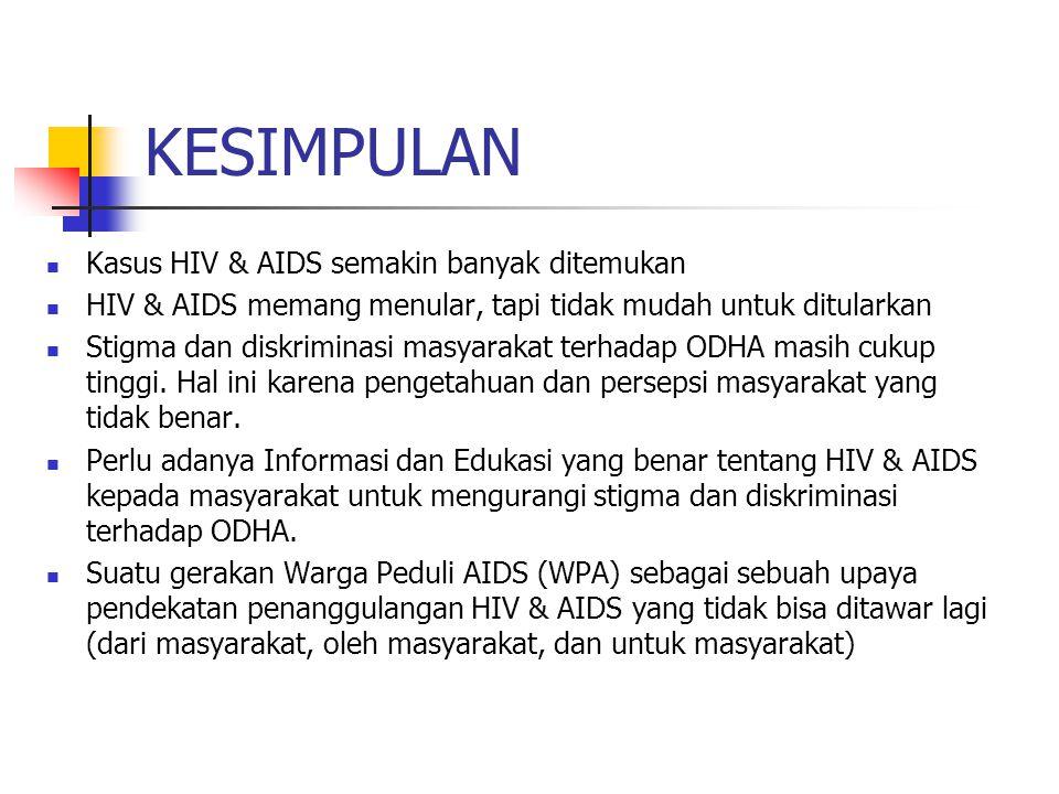 KESIMPULAN Kasus HIV & AIDS semakin banyak ditemukan HIV & AIDS memang menular, tapi tidak mudah untuk ditularkan Stigma dan diskriminasi masyarakat terhadap ODHA masih cukup tinggi.