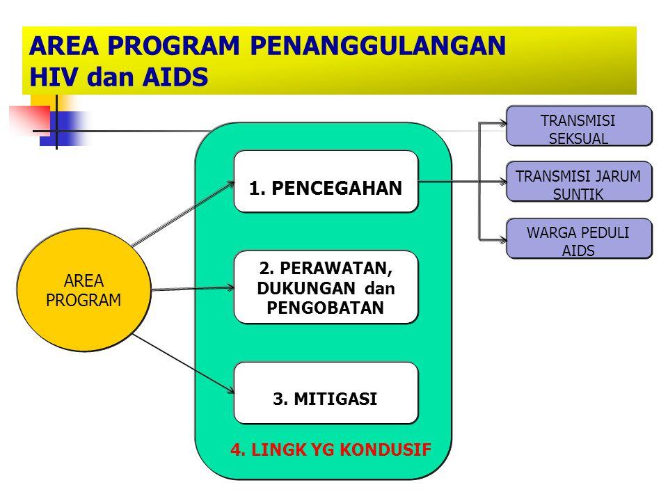 4. LINGK YG KONDUSIF AREA PROGRAM PENANGGULANGAN HIV dan AIDS AREA PROGRAM 1. PENCEGAHAN 2. PERAWATAN, DUKUNGAN dan PENGOBATAN 3. MITIGASI TRANSMISI S