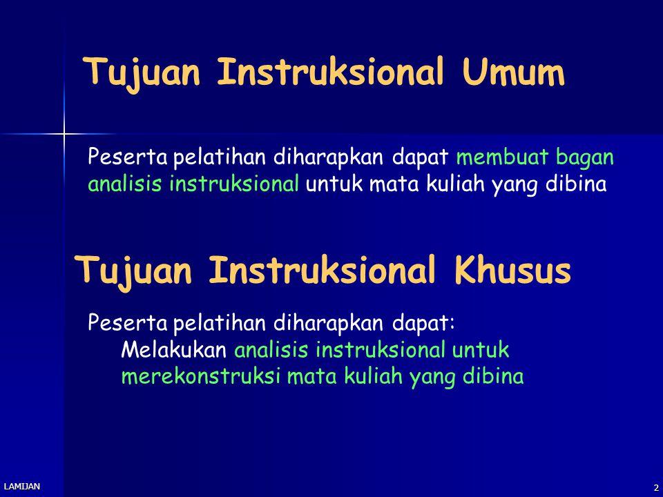 BAGAN ANALISIS INSTRUKSIONAL Oleh Drs. Lamijan, S.H., M.Si Tim Penatar PEKERTI dan AA Kopertis Wilayah VI Jawa Tengah Salatiga, 10-14 Juni 2013 LAMIJA